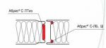 Butilo klijų juosta Alenor Cord 5mmx10m (10)